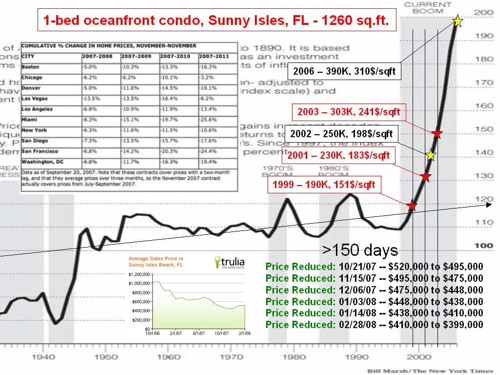 Cyclepro us stock market outlook click chart to enlarge geenschuldenfo Choice Image