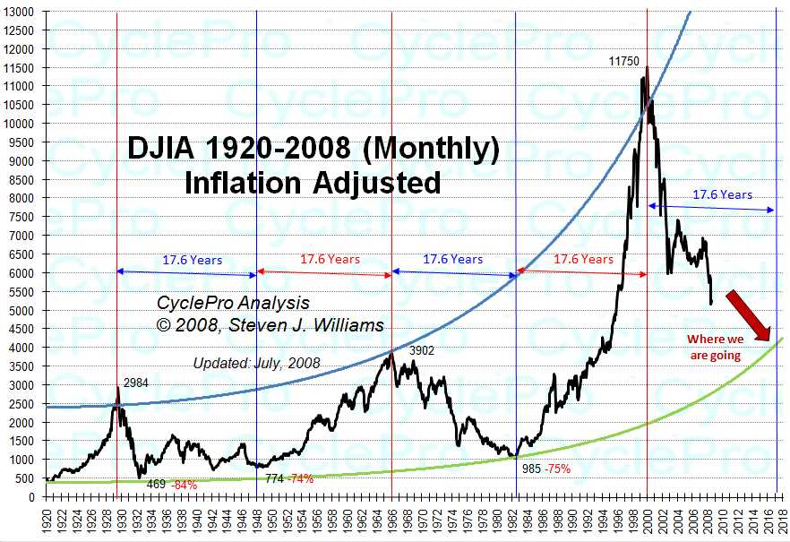 Anatomy of Future Gold & Silver Bubble – The Daily Gold